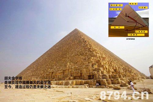由于胡夫的金字塔是古埃及金字塔中最高大的,所以,又称为大金字塔.