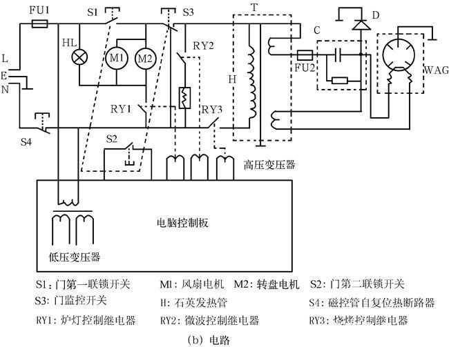 微波炉电路图 微波炉的控制电路