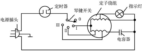11,收音机电路图讲解   12,电磁炉电路图讲解及工作原理   13,电动车