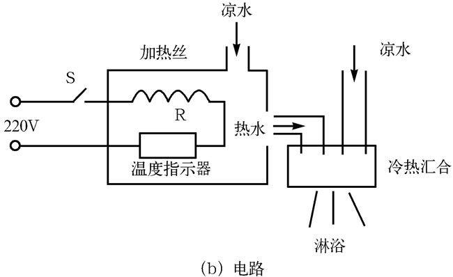 电热水器电路图[第16页]