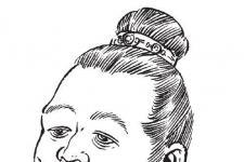 西汉丞相匡衡简介生平经历 凿壁偷光的主人公匡衡的故事