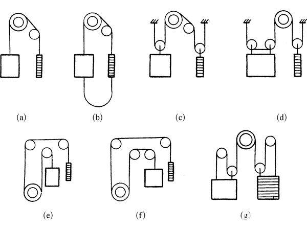 图(c)和(d)为复式缠绕,有轿顶轮,利用滑轮组工作原理,在曳引电动机