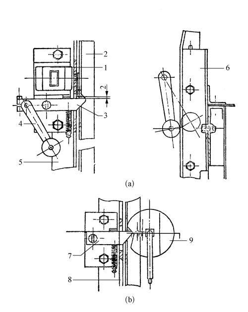 电梯的机械装置 机械安全装置[第3页]