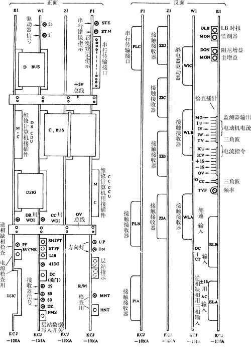 三菱vvvf变压变频控制电梯的维修 故障检修[第2页]