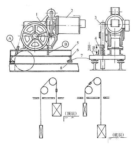 日立ypvf变频变压调速电梯 低速操作检测[第2页]