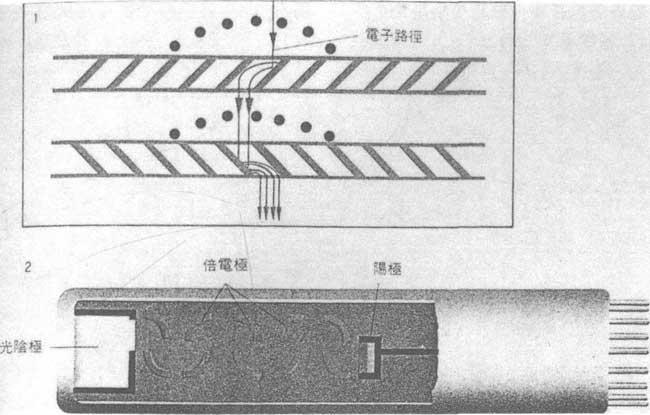 电子管电流示意图